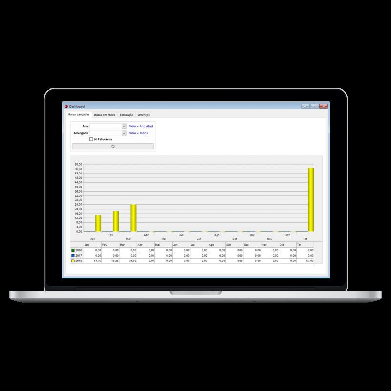 dashboard_macbookpro15_front